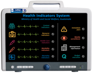 Health Indicators System Dashboard