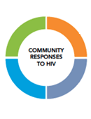 Civil Society Briefing Brings Opportunity to (Re) Engage Civil Society Leaders in HIV Response